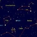 Spirits in the Night Sky