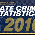 Why Are Hate Crimes Nineteen Times More Likely in Kansas City Than St. Louis?