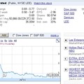 Lee Enterprises' Revenue Likely Down 3.3 Percent in 2011 Fiscal Year