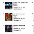Vandalyzm's <i>Megatron Majorz Redux</i> Hits iTunes Hip-Hop Charts