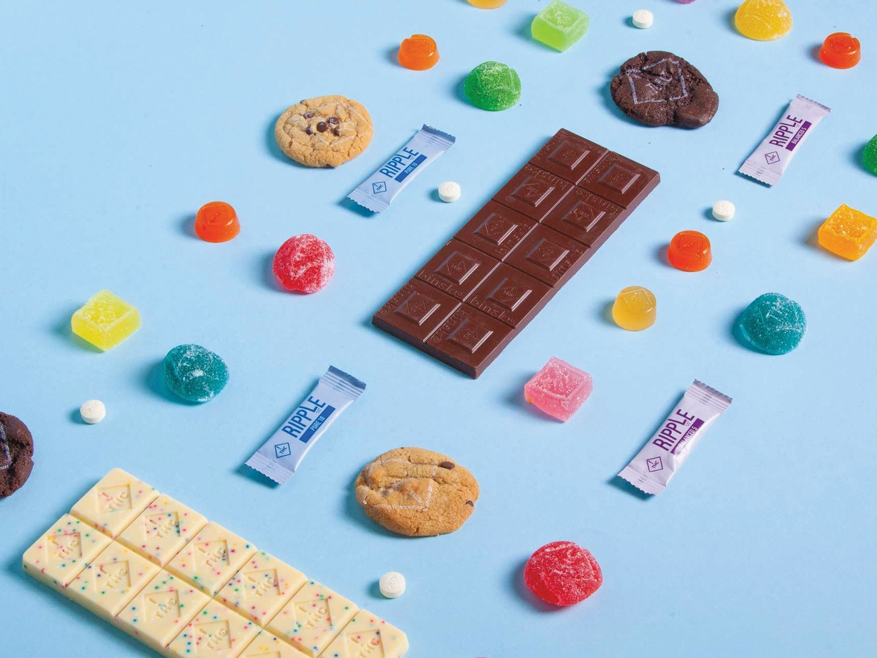 What is Edibles: The Ultimate Guide