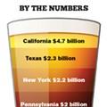 Bottle & Tap: Texas' $2.3 billion dollar craft brew market