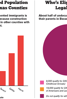 Half Of Bexar County's Undocumented Population Could Come Out Of The Shadows