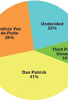 Lt. Governor Race: the 'Luchadora' vs. the Tea Party radio host