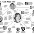 The Mary Alice Tree