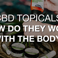 How Do CBD Topicals Work In Our Body?