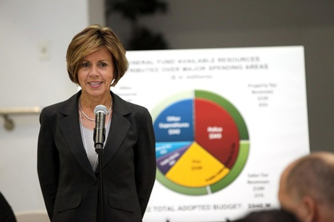 City Manager Sheryl Sculley's self evaluation is in, and Sheryl Sculley approves of Sheryl Sculley's performance. - CITY OF SAN ANTONIO/FACEBOOK