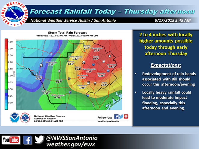 Here's the forecast. - NATIONAL WEATHER SERVICE AUSTIN-SAN ANTONIO