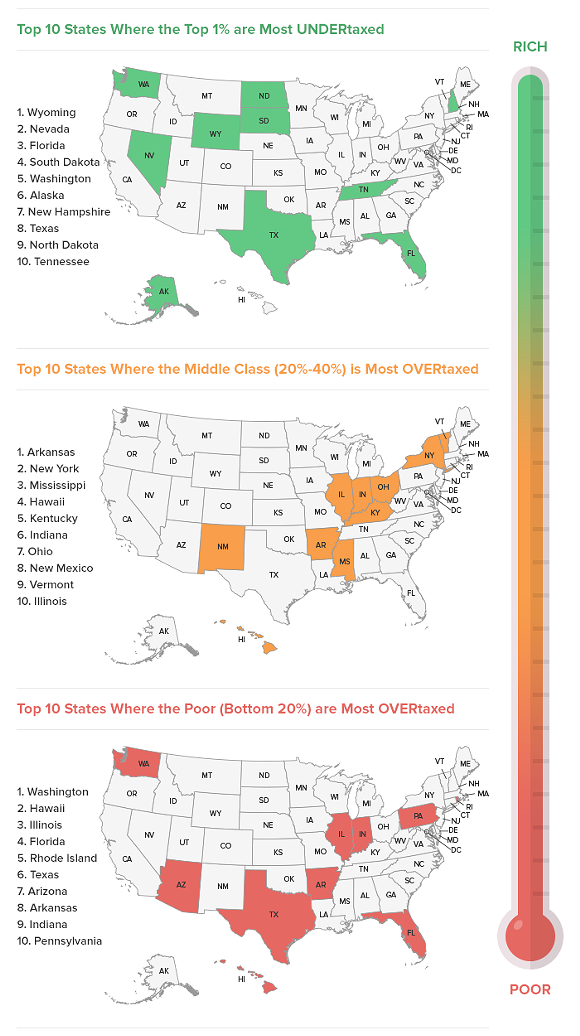 states-with-most-least-fair-tax-systems-artwork-2.png