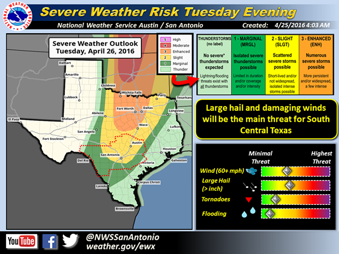 Damaging Hail Could Strike San Antonio Tuesday The Daily