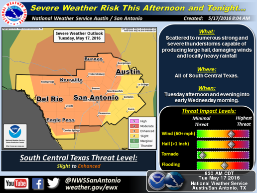 Severe Storms Could Bring Heavy Rain And Hail Today