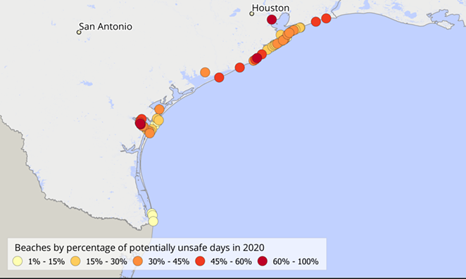 According to a new report, 55 out of 61 Texas beaches tested by environmental regulators were potentially unsafe for swimming on at least one day. - COURTESY IMAGE / ENVIRONMENT TEXAS
