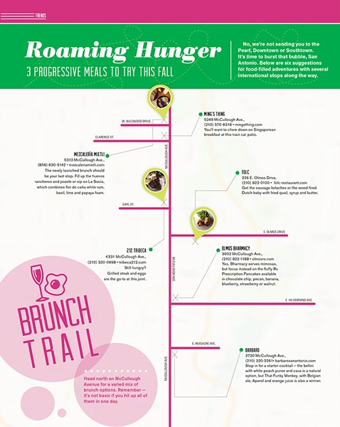 The Brunch Trail - SAN ANTONIO CURRENT