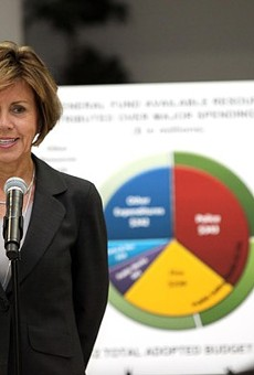 City Manager Sheryl Sculley's self evaluation is in, and Sheryl Sculley approves of Sheryl Sculley's performance.