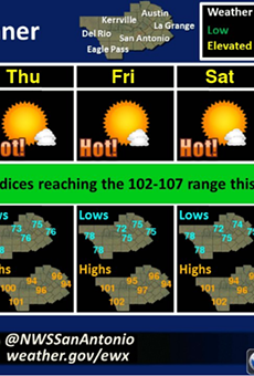 It's going to be hot for the rest of the week.