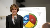 City Council Backs Contract Extension, Raise for City Manager Sheryl Sculley