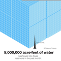 How Much Water Has Fallen From Texas Skies? A Lot