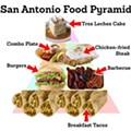 What's Missing From This San Antonio Food Pyramid?