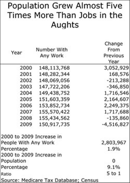 populationgrew.jpg