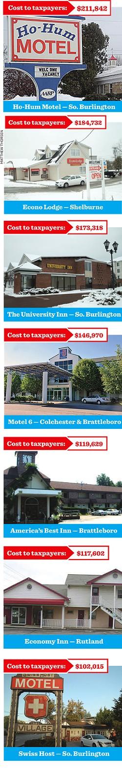 motel_spending.jpg