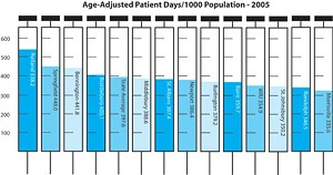 f-hospitals-graph1.jpg