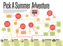 Pick A Summer Adventure