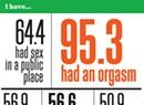 The 2013 Sex Survey: Part 6