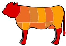 foodnews-butcher.jpg