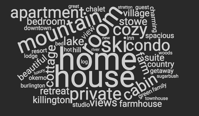 The most common words in Vermont Airbnb listing titles - SOURCE: SEVEN DAYS ANALYSIS OF AIRBNB DATA