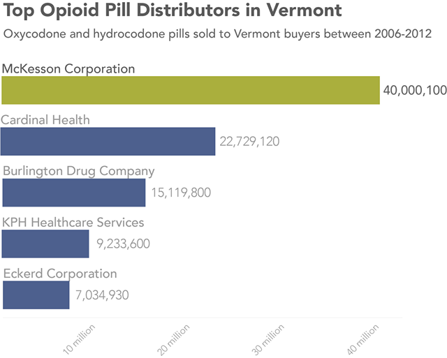 Source: DEA database/Washington Post - ANDREA SUOZZO