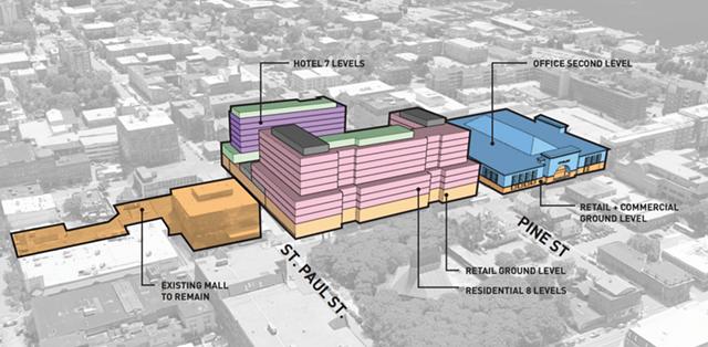 CityPlace 2.0 - CITY OF BURLINGTON