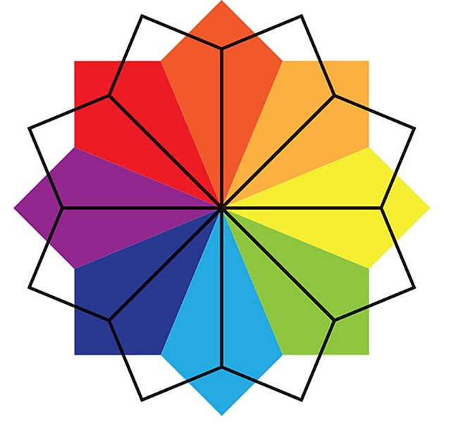 Helen Day Art Center color wheel - COURTESY OF HELEN DAY ART CENTER
