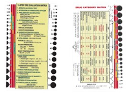 Cards that help police detect impairment