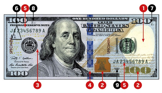 This Seven Days file illustration highlights security features in a $100 note. 1. Watermark  2. Color-shifting ink  3. Security thread  4. 3D security ribbon  5. Serial numbers  6. Federal Reserve indicators   7. Note position and number   8. Face plate number    9. Series year   10. Back plate number (not shown) - FILE IMAGE