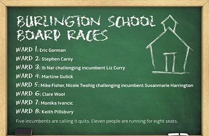 Amid Turnover, Educators Seek Burlington School Board Seats