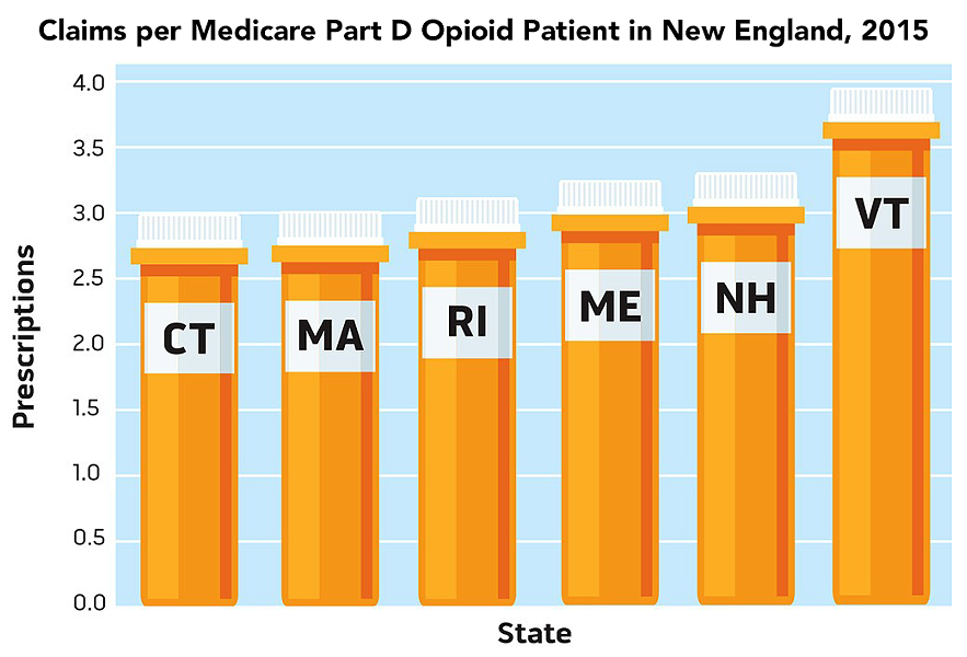 Source: Medicare Part D prescribing data,Centers for Medicare & Medicaid Services. For methodology, see below.