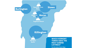 Airbnb Snowballs in Vermont Ski Towns, Bringing Cash and Concerns