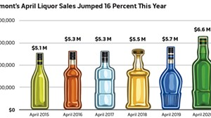 Booze Blues: Liquor Sales Are Up, but Vermont's Alcohol Industry Is Struggling