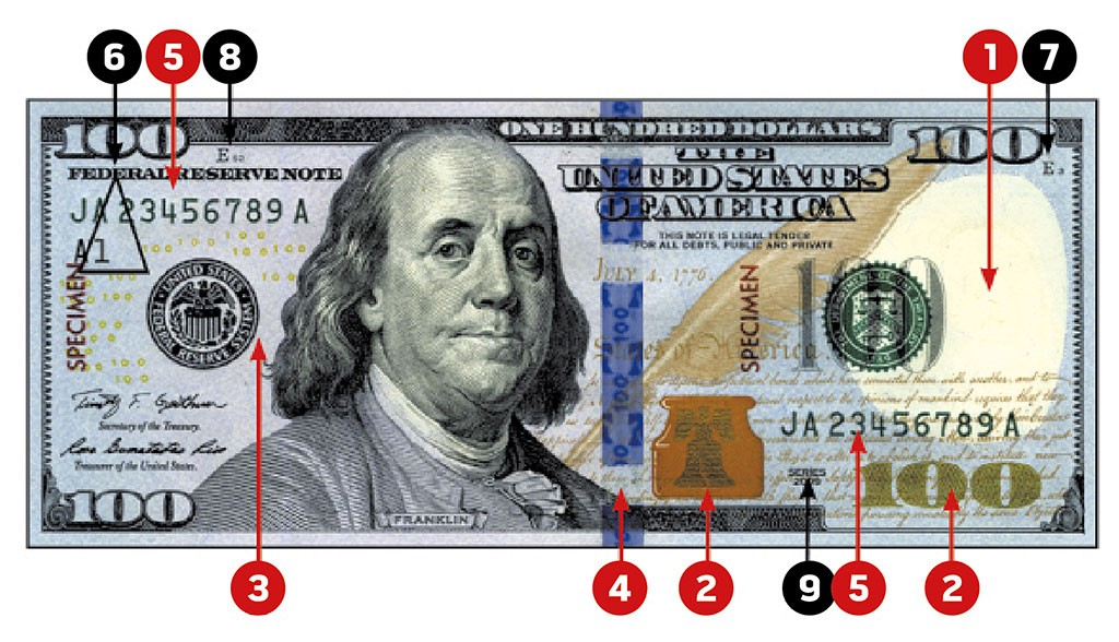 KNOW YOUR MONEY  - 1. Watermark   2. Color-shifting ink  3. Security thread  4. 3D security ribbon  5. Serial numbers  6. Federal Reserve indicators   7. Note position and number   8. Face plate number    9. Series year   10. Back plate number (not shown)