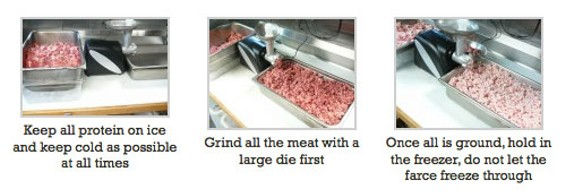 "A few panels from 4505 Meats' ""Hot Dog How-To."""