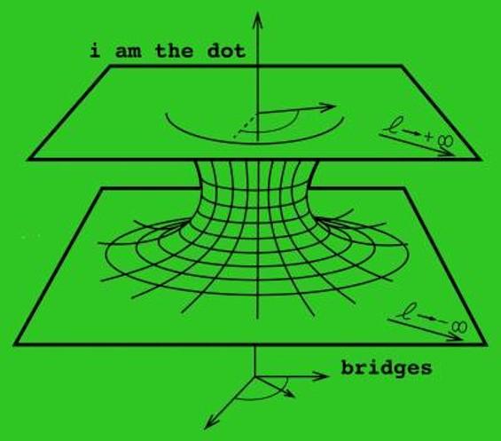 iamthedot_bridges_small_art.jpg