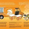 Altruism Tops Fantasy Food Truck Challenge