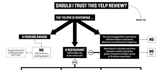 trust_yelp_review.jpg