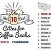 Coffee Snobs Congregate in San Francisco