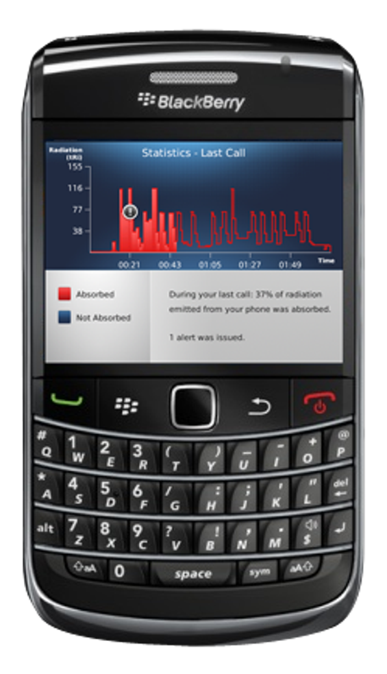 Graphing radiation exposure on a  BlackBerry