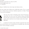 "Jerry Brown's Office Mad at Fox News Over ""Fiction"" Budget Story"