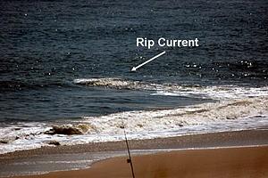 ripcurrent_viewed_sideway.jpg