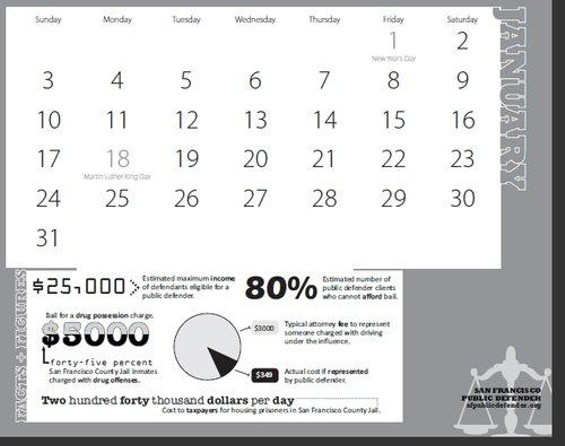 Lots of stats for a calendar...