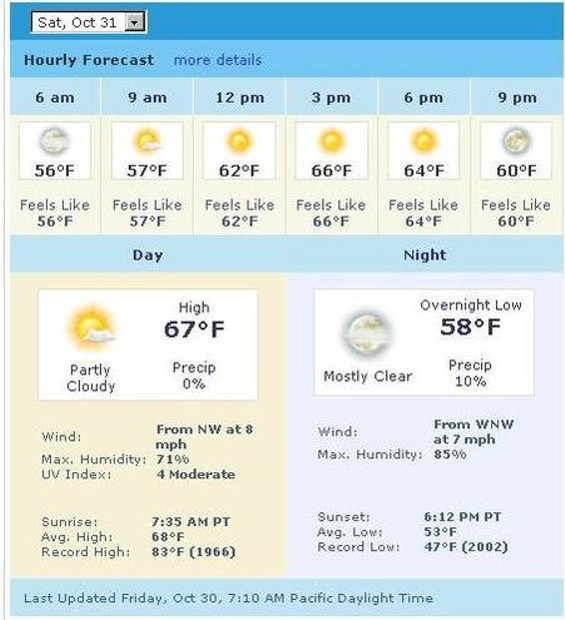 Oct. 31 prediction from Weather.Com