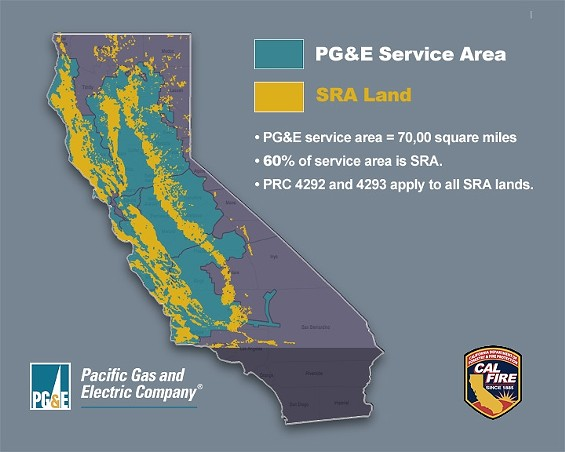 "PG&E's service area covers much of California. ""SRA"" is State Responsibility Area."